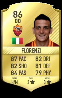 Alessandro Florenzi Potentiel