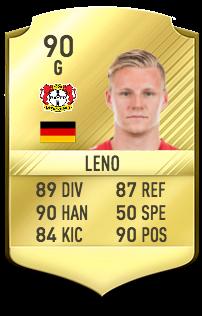 Bernd Leno Potentiel