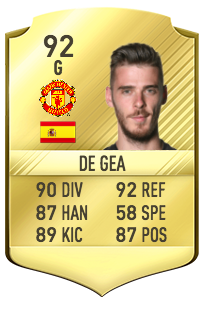 David De Gea Potentiel