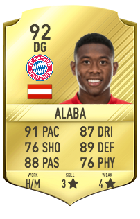 David Alaba Potentiel