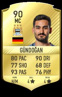 Ilkay Gundogan Potentiel