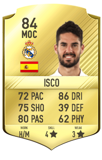 Isco general
