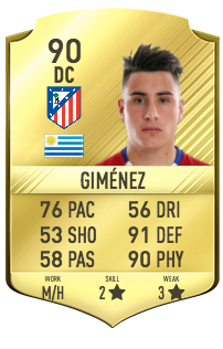José Gimenez Potentiel
