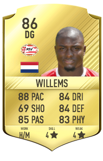 Jetro Willems Potentiel