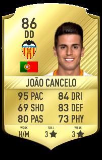 João Cancelo Potentiel