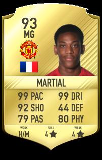 Martial potentiel