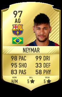 Neymar potentiel