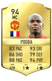 Paul Pogba Potentiel