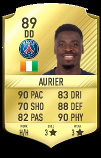 Serge Aurier Potentiel