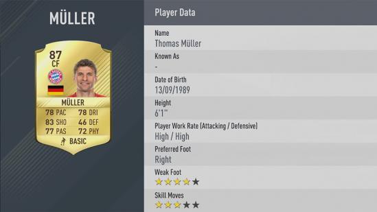 Carte Thomas Müller dans Fifa 17