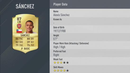 Carte Alexis Sánchez dans Fifa 17