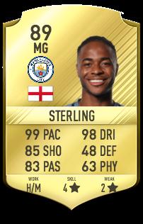Sterling potentiel