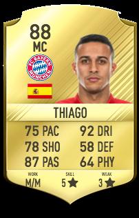 Thiago Potentiel