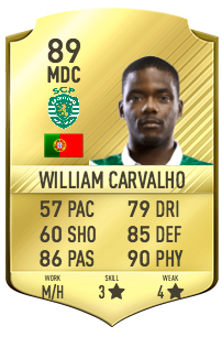 William Carvalho Potentiel